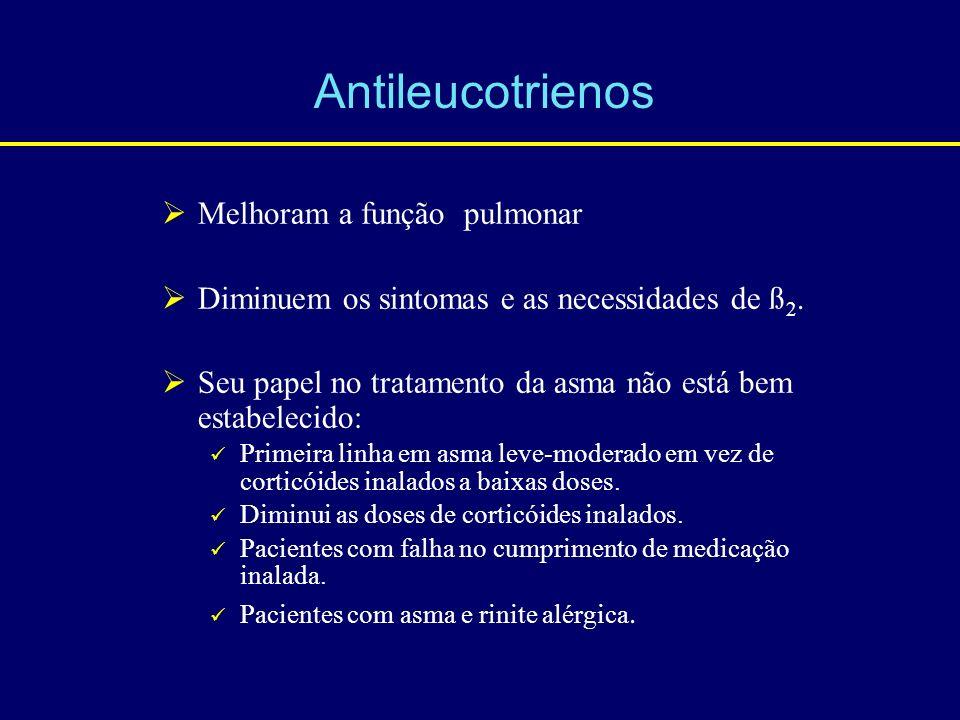 Antileucotrienos Melhoram a função pulmonar