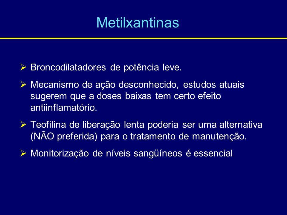 Metilxantinas Broncodilatadores de potência leve.