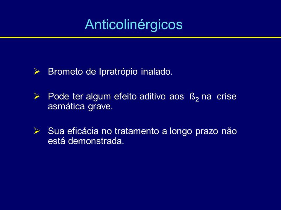 Anticolinérgicos Brometo de Ipratrópio inalado.