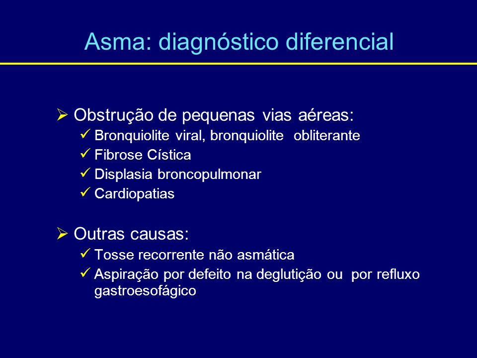 Asma: diagnóstico diferencial