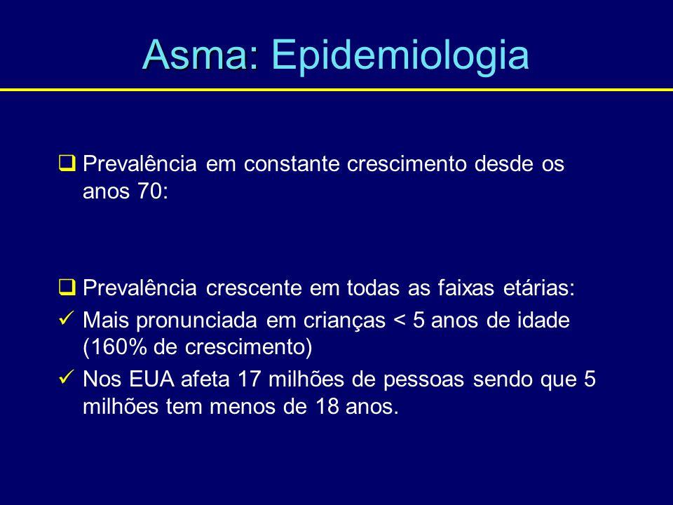 Asma: Epidemiologia Prevalência em constante crescimento desde os anos 70: Prevalência crescente em todas as faixas etárias: