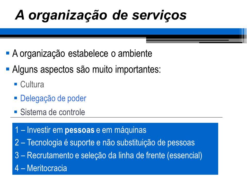 A organização de serviços