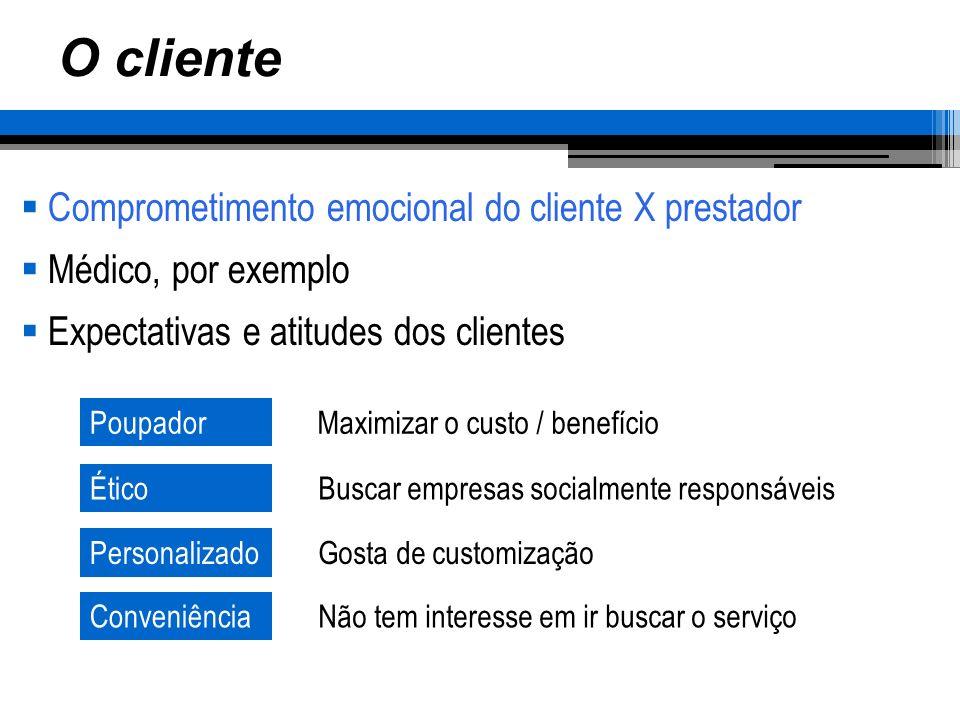 O cliente Comprometimento emocional do cliente X prestador