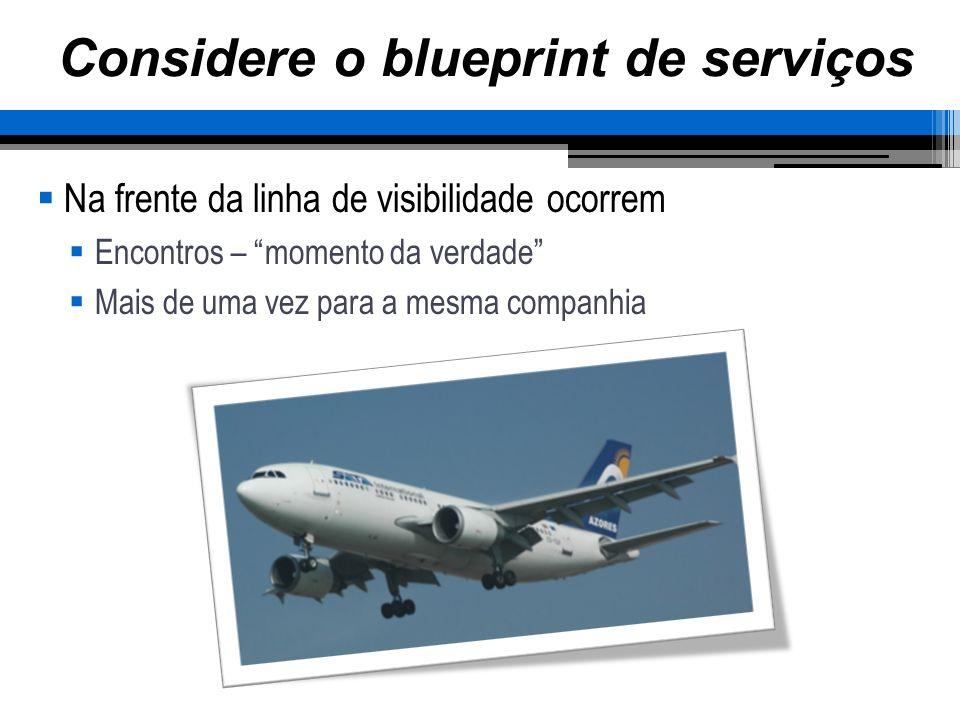Considere o blueprint de serviços