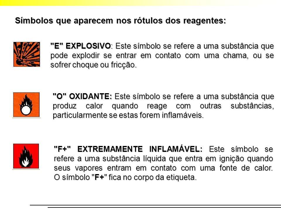 Símbolos que aparecem nos rótulos dos reagentes: