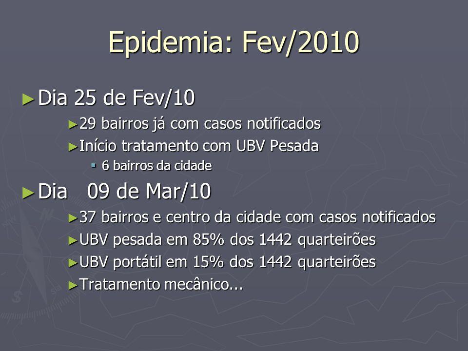 Epidemia: Fev/2010 Dia 25 de Fev/10 Dia 09 de Mar/10