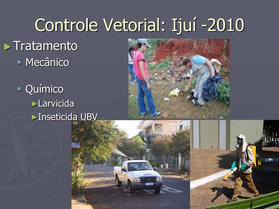 Controle Vetorial: Ijuí -2010