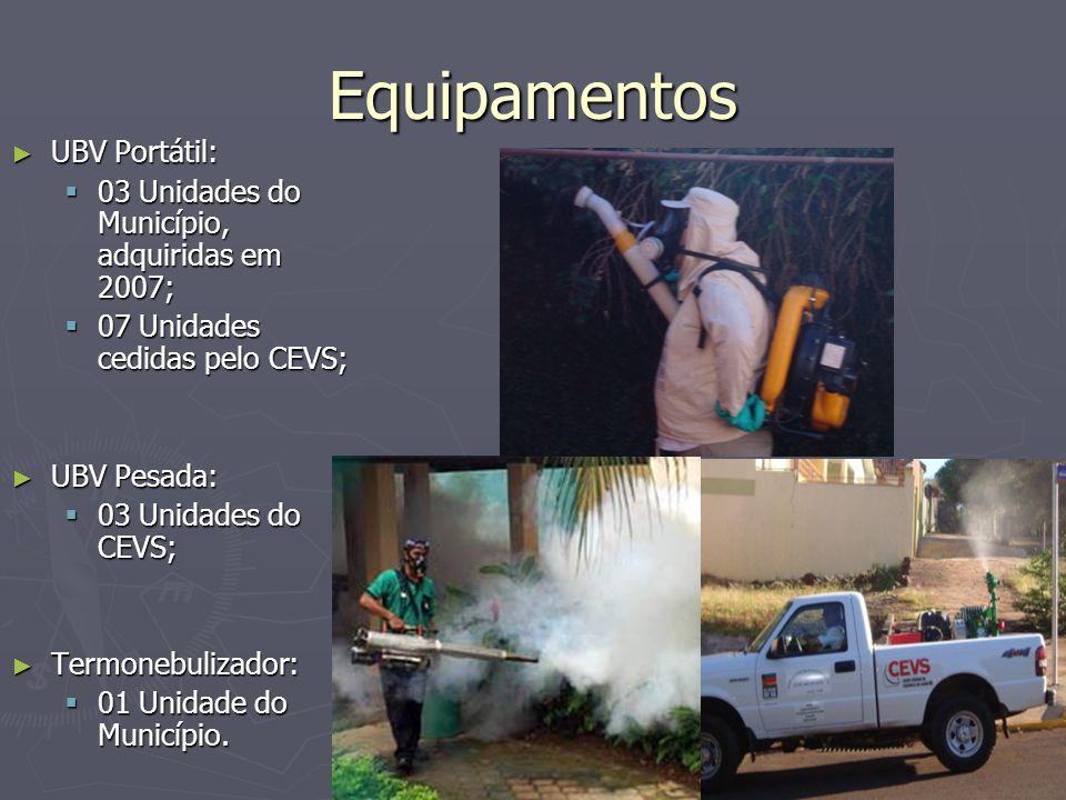 Equipamentos UBV Portátil: