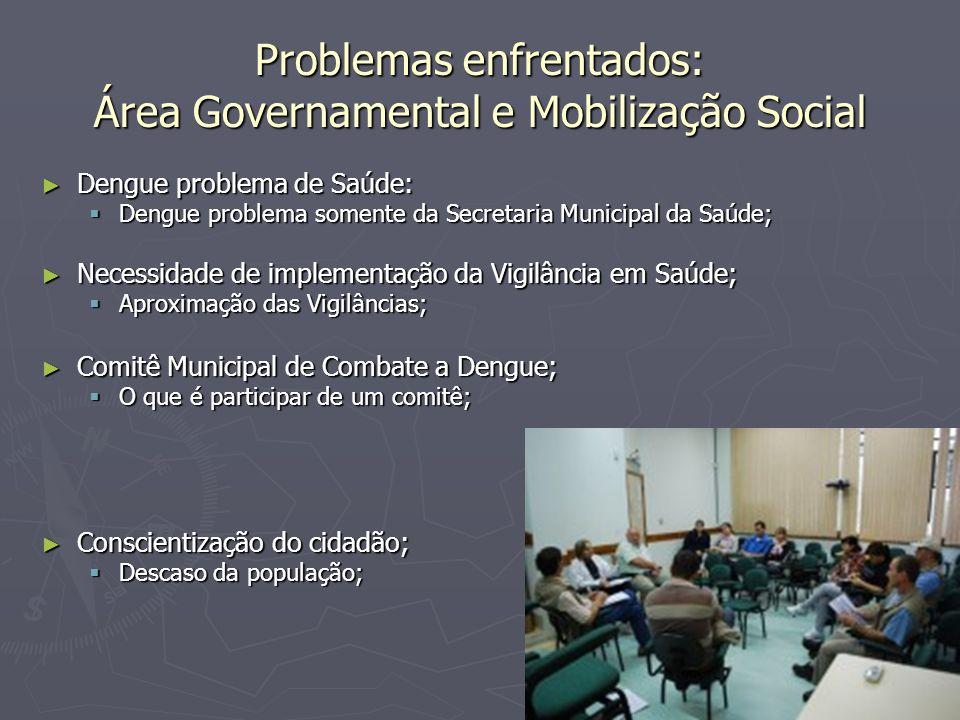 Problemas enfrentados: Área Governamental e Mobilização Social