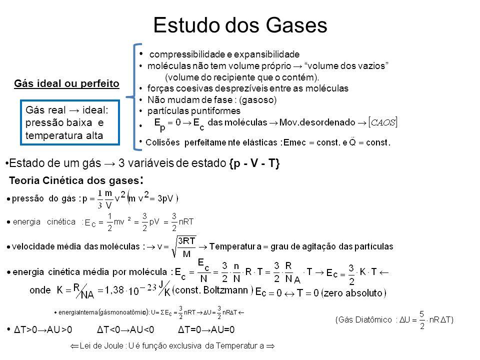 Estudo dos Gases ΔT>0→AU >0 ΔT<0→AU<0 ΔT=0→AU=0