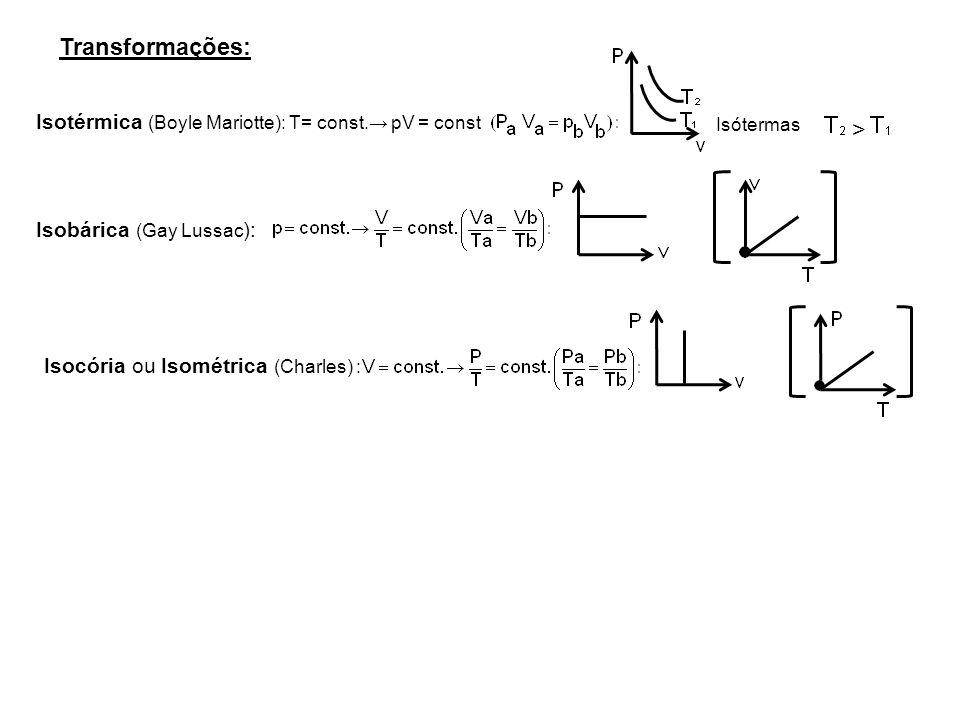 Transformações: Isotérmica (Boyle Mariotte): T= const.→ pV = const. Isótermas. > Isobárica (Gay Lussac):