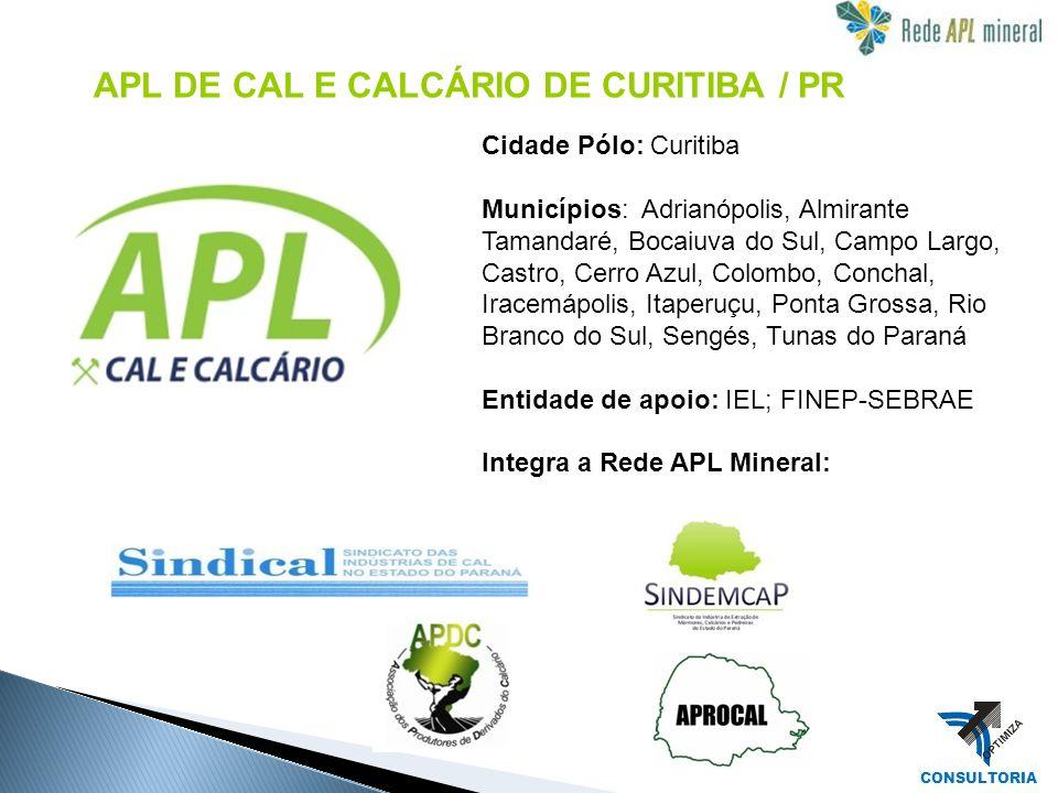 APL DE CAL E CALCÁRIO DE CURITIBA / PR