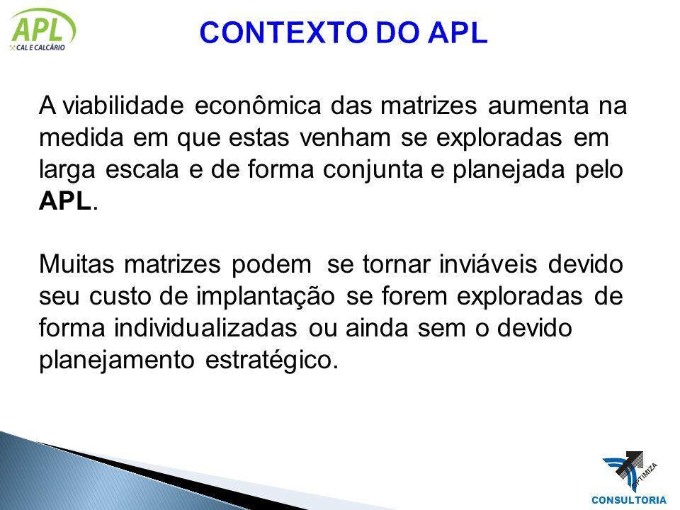 CONTEXTO DO APL