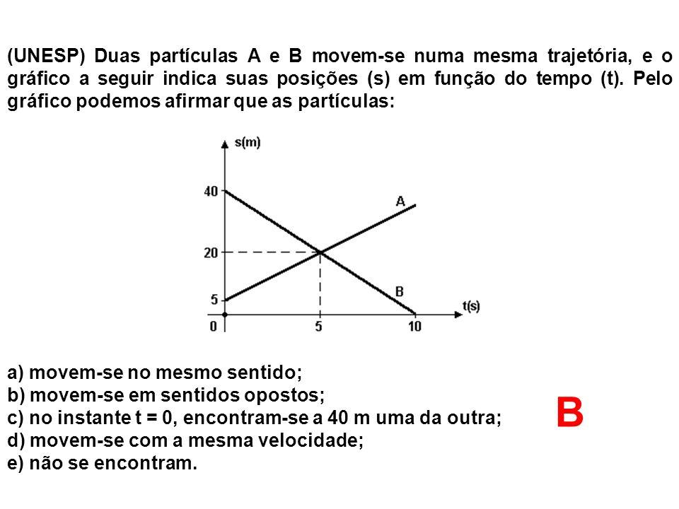 (UNESP) Duas partículas A e B movem-se numa mesma trajetória, e o gráfico a seguir indica suas posições (s) em função do tempo (t). Pelo gráfico podemos afirmar que as partículas: