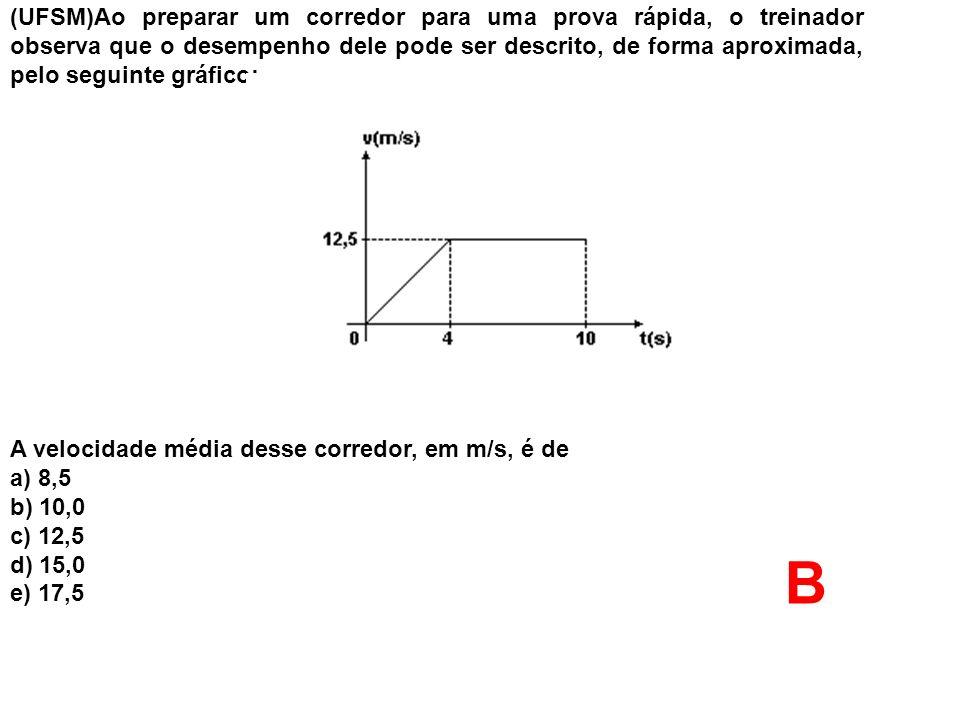 (UFSM)Ao preparar um corredor para uma prova rápida, o treinador observa que o desempenho dele pode ser descrito, de forma aproximada, pelo seguinte gráfico: