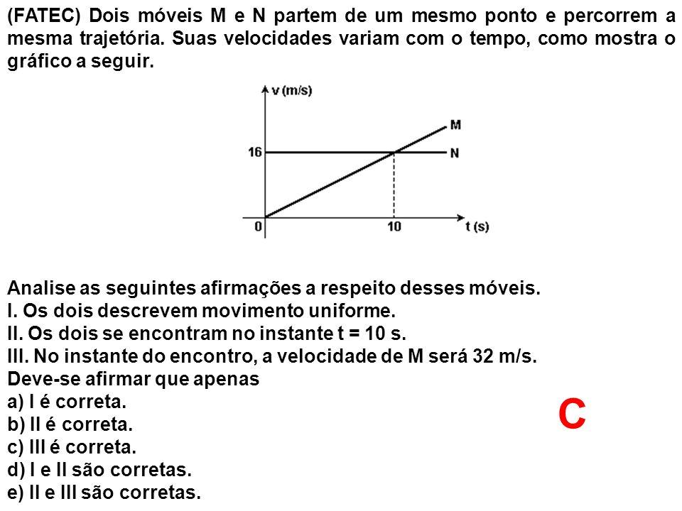 (FATEC) Dois móveis M e N partem de um mesmo ponto e percorrem a mesma trajetória. Suas velocidades variam com o tempo, como mostra o gráfico a seguir.