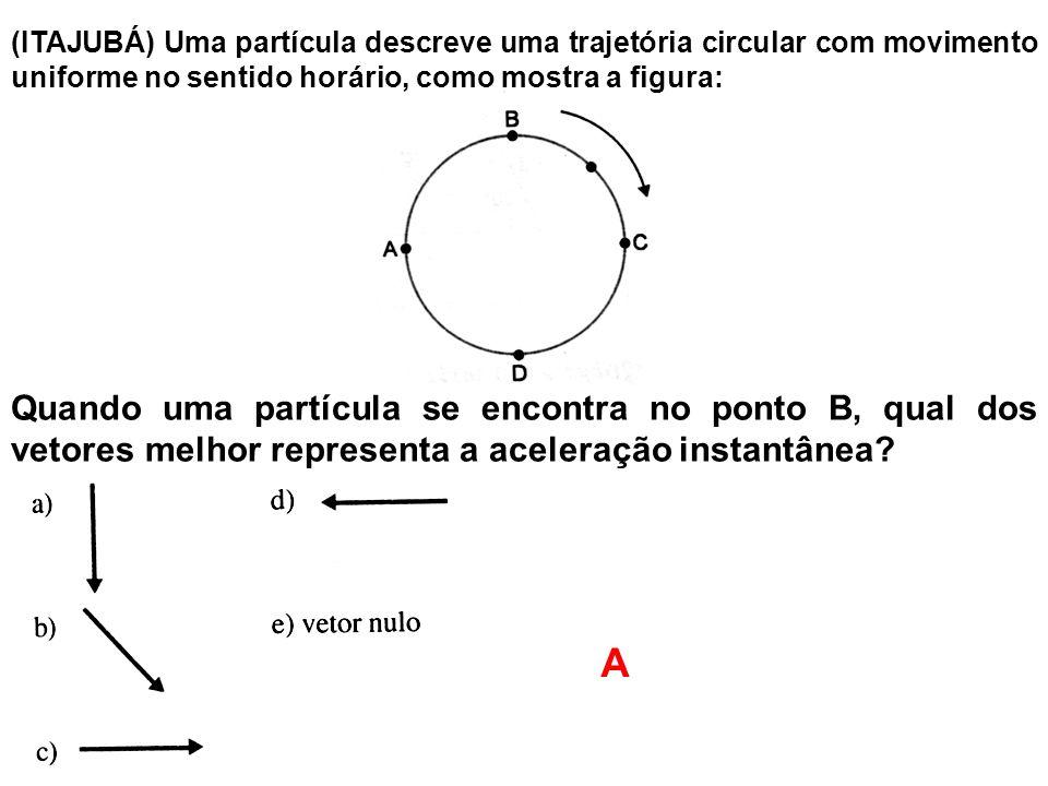 (ITAJUBÁ) Uma partícula descreve uma trajetória circular com movimento uniforme no sentido horário, como mostra a figura: