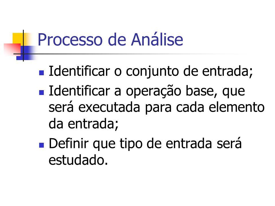 Processo de Análise Identificar o conjunto de entrada;