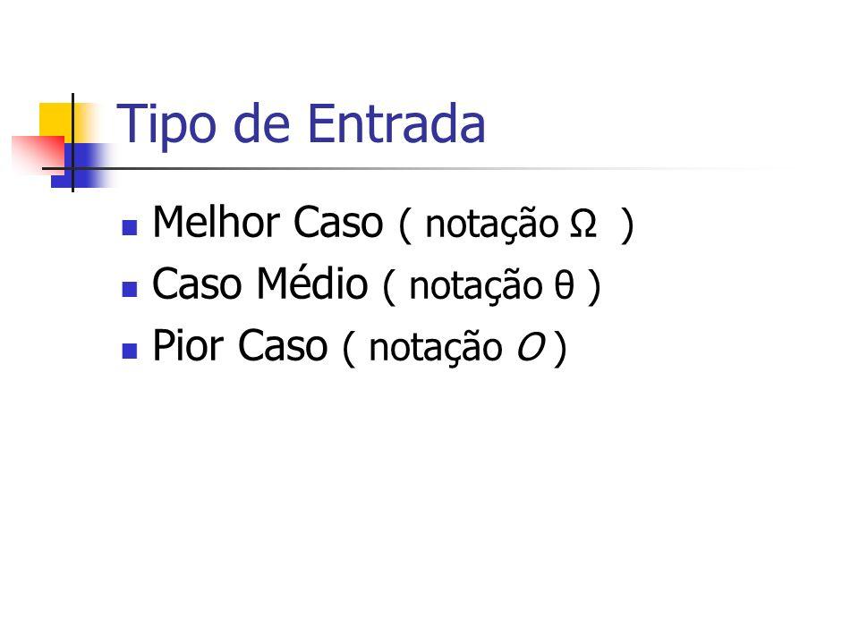 Tipo de Entrada Melhor Caso ( notação Ω ) Caso Médio ( notação θ )