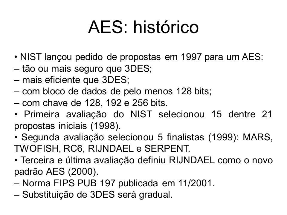 AES: histórico • NIST lançou pedido de propostas em 1997 para um AES:
