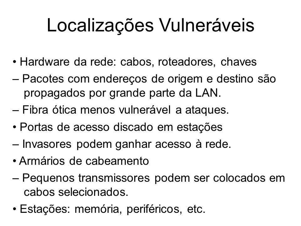 Localizações Vulneráveis