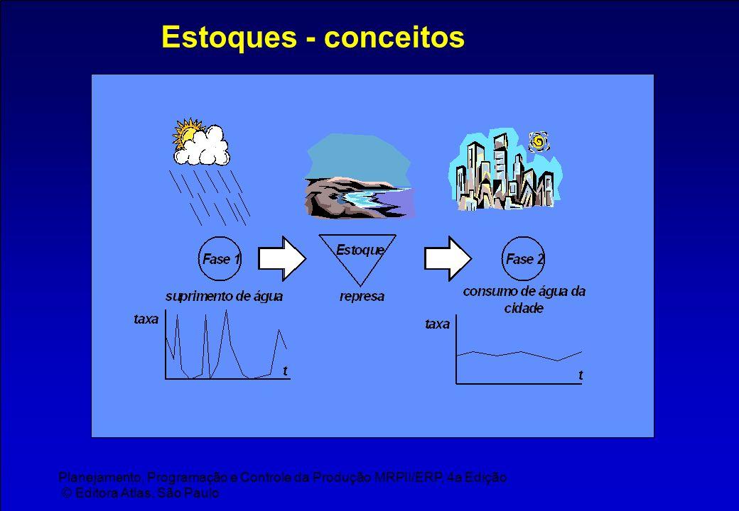 Estoques - conceitos Planejamento, Programação e Controle da Produção MRPII/ERP, 4a Edição.