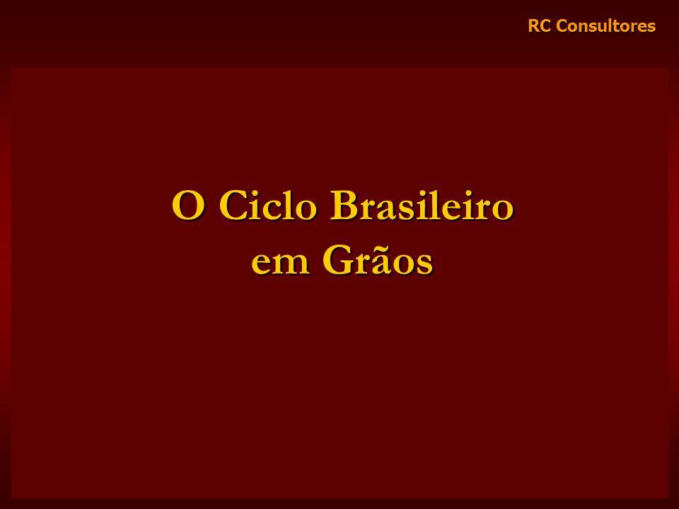 O Ciclo Brasileiro em Grãos