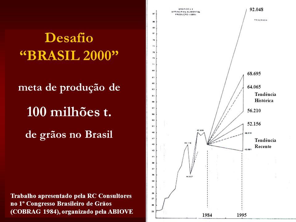 Desafio BRASIL 2000 100 milhões t.