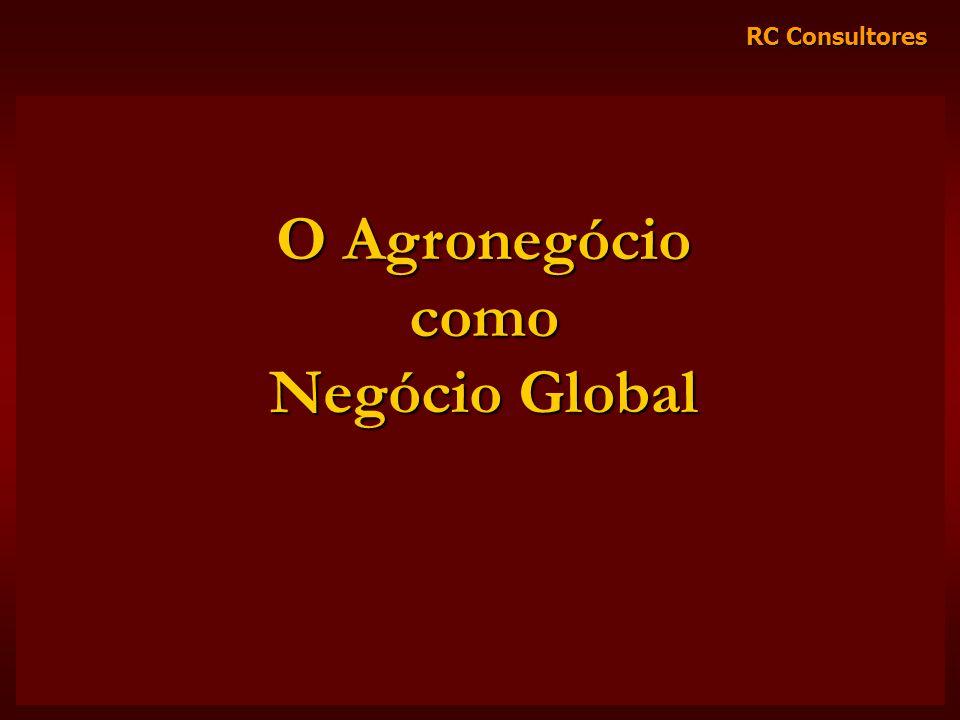 O Agronegócio como Negócio Global