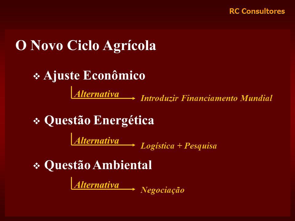 O Novo Ciclo Agrícola Ajuste Econômico Questão Energética