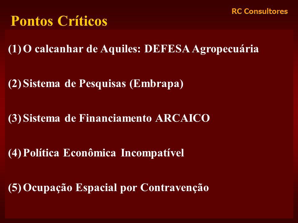 Pontos Críticos O calcanhar de Aquiles: DEFESA Agropecuária