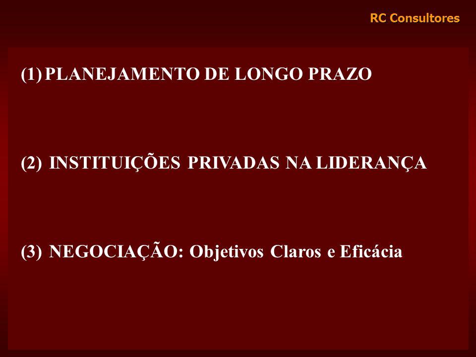 PLANEJAMENTO DE LONGO PRAZO