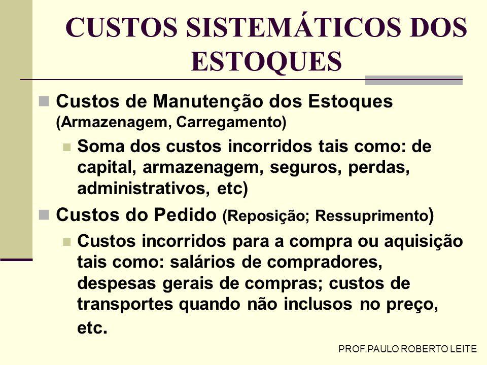 CUSTOS SISTEMÁTICOS DOS ESTOQUES
