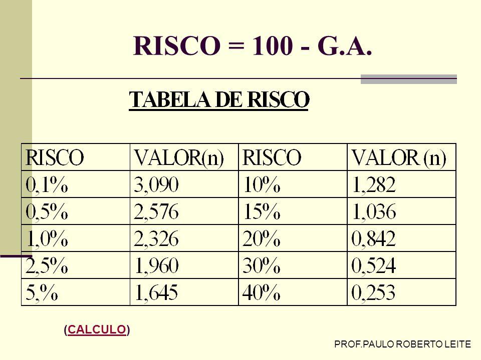 PROF.PAULO ROBERTO LEITE