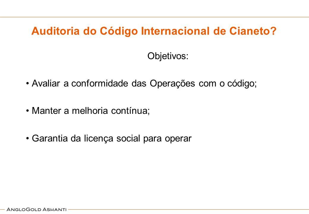 Auditoria do Código Internacional de Cianeto