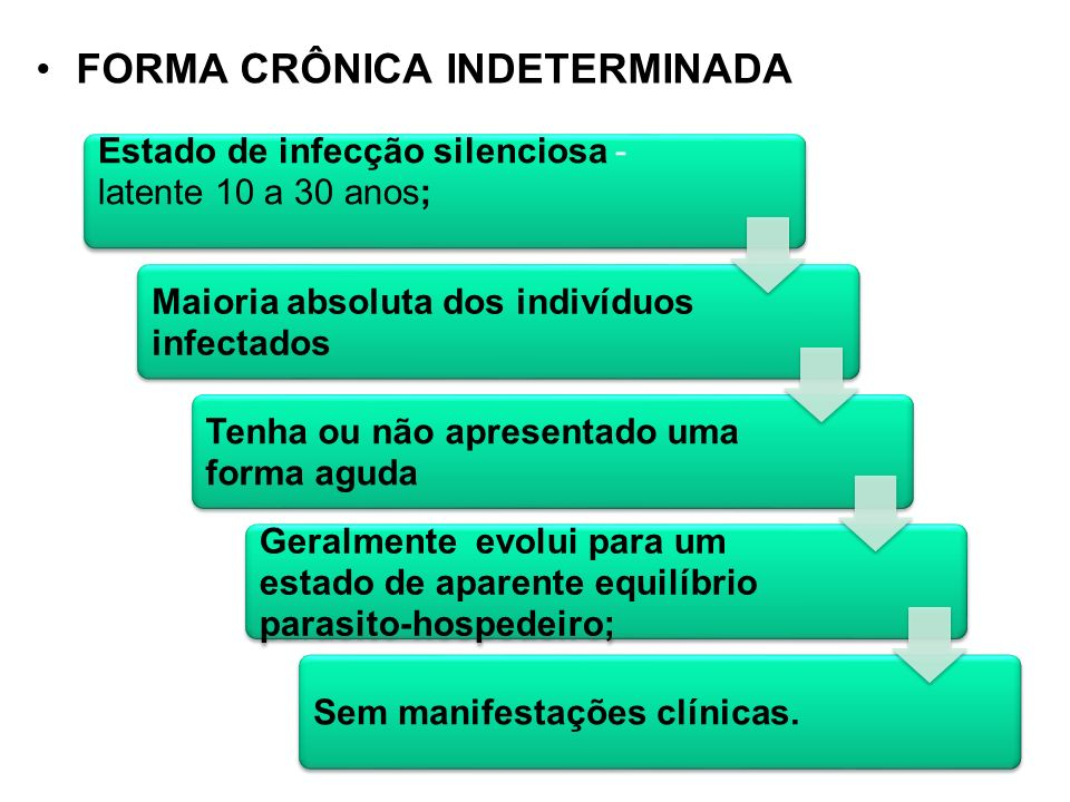 FORMA CRÔNICA INDETERMINADA