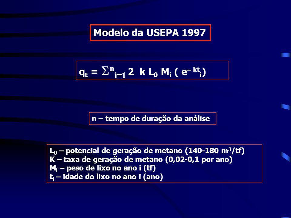 Modelo da USEPA 1997 qt = Sni=1 2 k L0 Mi ( e– kti)