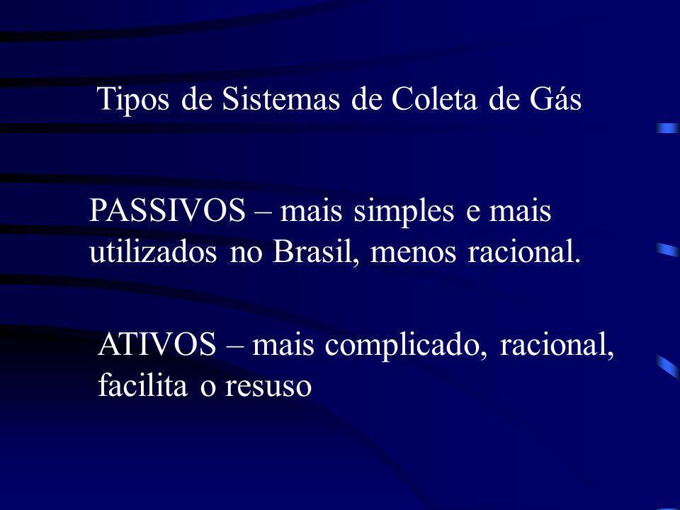 Tipos de Sistemas de Coleta de Gás
