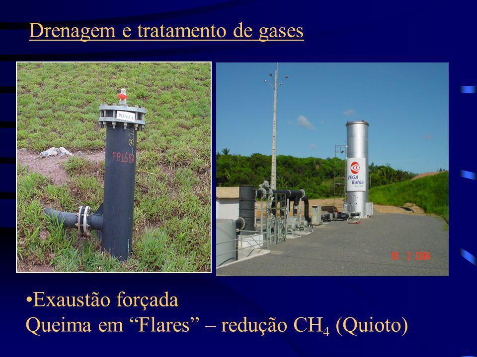 Drenagem e tratamento de gases