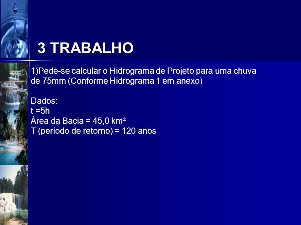 3 TRABALHO 1)Pede-se calcular o Hidrograma de Projeto para uma chuva de 75mm (Conforme Hidrograma 1 em anexo)
