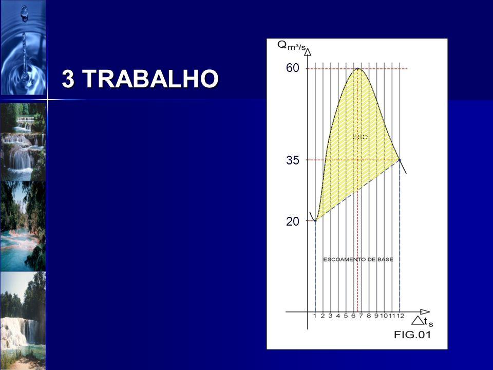 3 TRABALHO 60 35 35 20