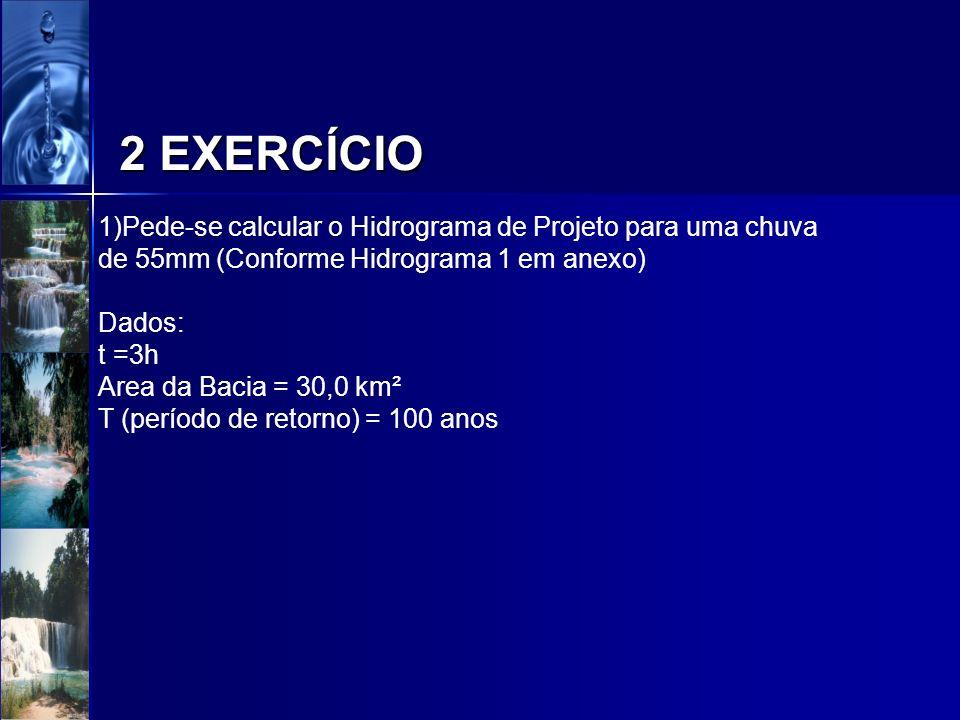 2 EXERCÍCIO 1)Pede-se calcular o Hidrograma de Projeto para uma chuva de 55mm (Conforme Hidrograma 1 em anexo)