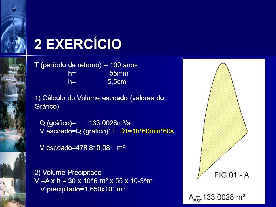 2 EXERCÍCIO T (período de retorno) = 100 anos h= 55 mm 5,5 cm