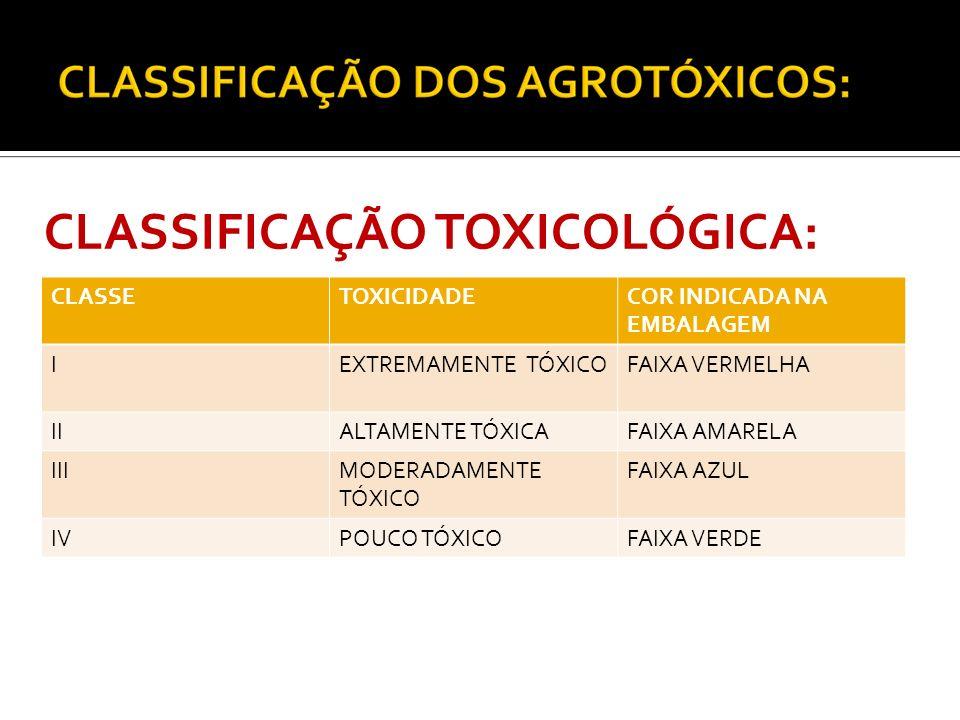 CLASSIFICAÇÃO TOXICOLÓGICA: