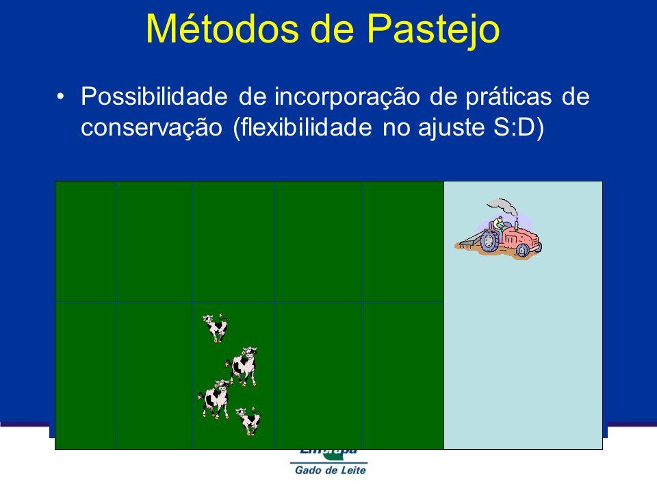 Métodos de PastejoPossibilidade de incorporação de práticas de conservação (flexibilidade no ajuste S:D)