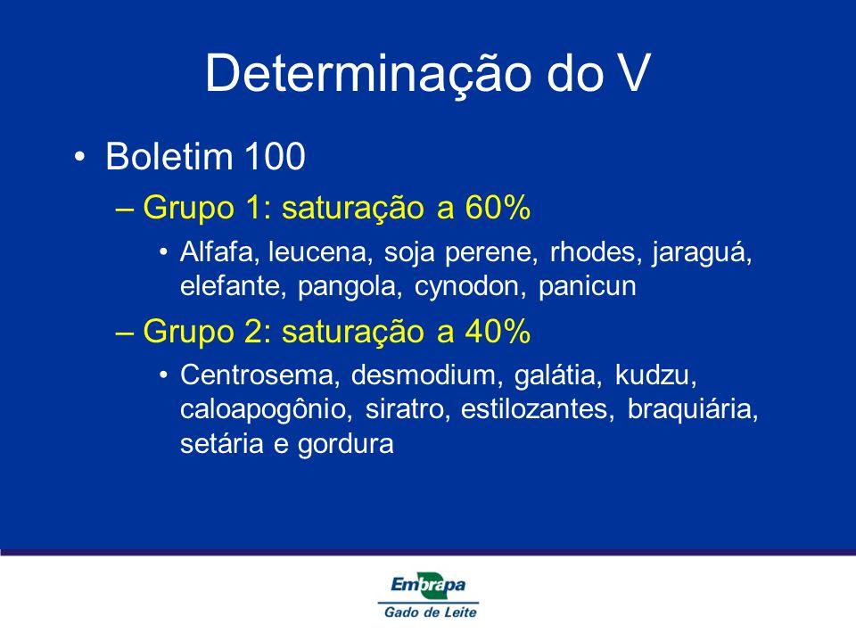 Determinação do V Boletim 100 Grupo 1: saturação a 60%
