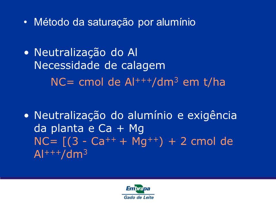NC= cmol de Al+++/dm3 em t/ha