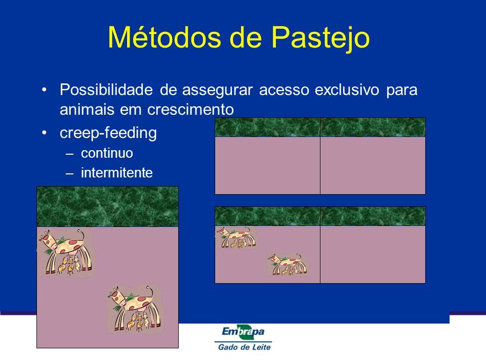 Métodos de Pastejo Possibilidade de assegurar acesso exclusivo para animais em crescimento. creep-feeding.