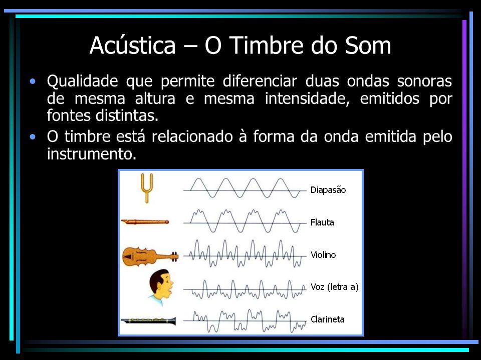 Acústica – O Timbre do Som
