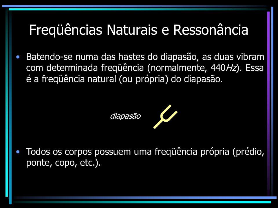 Freqüências Naturais e Ressonância